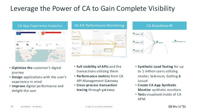 Technology Primer: Explore What's New in CA Application Performance M…