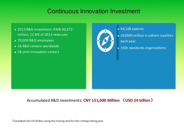Continuous Innovation Investment  2013 R&D investment: RMB 30,672 million, 12.8% of 2013 revenues  70,000 R&D employees ...