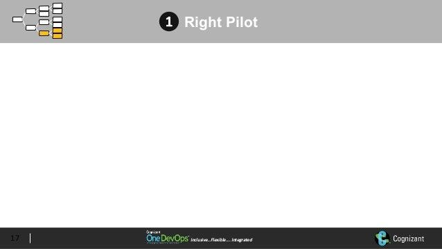 Inclusive…Flexible….IntegratedInclusive…Flexible….Integrated17 Right Pilot1