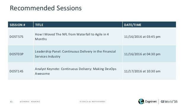 41 ©2016CA.ALLRIGHTSRESERVED.@CAWORLD#CAWORLD RecommendedSessions SESSION# TITLE DATE/TIME DO5T57S HowIMoved...