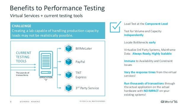 benefits of performance testing