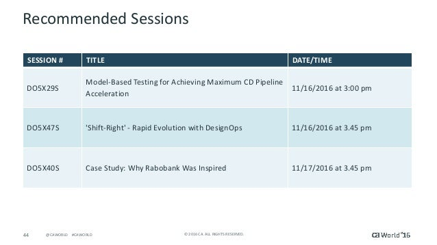 44 ©2016CA.ALLRIGHTSRESERVED.@CAWORLD#CAWORLD RecommendedSessions SESSION# TITLE DATE/TIME DO5X29S Model-Based...