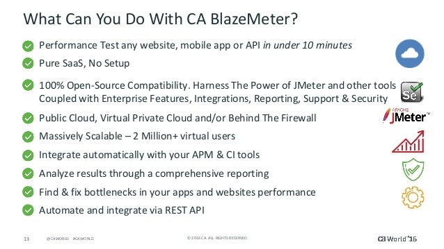 13 ©2016CA.ALLRIGHTSRESERVED.@CAWORLD#CAWORLD WhatCanYouDoWithCABlazeMeter? PerformanceTestanywebsite,m...