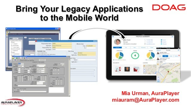 Bring Your Legacy Applications to the Mobile World Mia Urman, AuraPlayer miauram@AuraPlayer.com