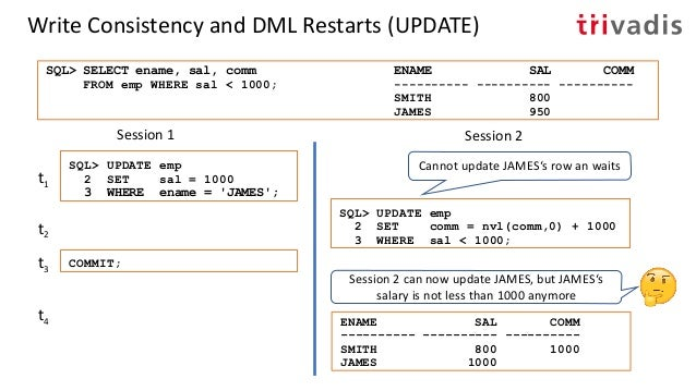 Write Consistency and DML Restarts (MERGE) Session 1 Session 2 SQL> UPDATE emp 2 SET sal = 1000 3 WHERE ename = 'JAMES'; t...