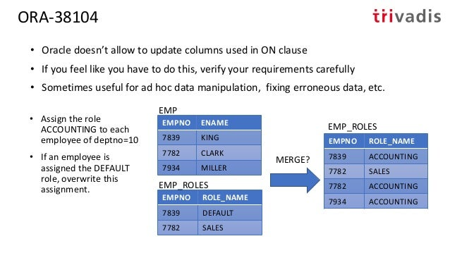 ORA-38104 • Using WHERE clause instead of ON only seems to work, because the result is wrong: no new role assignment for M...