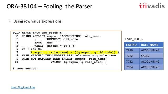 Direct-Path Insert & Parallel DML