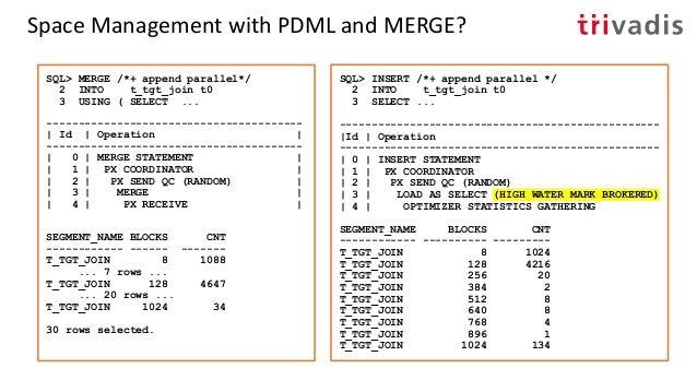 Links • Oracle documentation, MERGE • Tom Kyte about DML restarts I and II • Ruslan Dautkhanov, Oracle's Write Consistency...