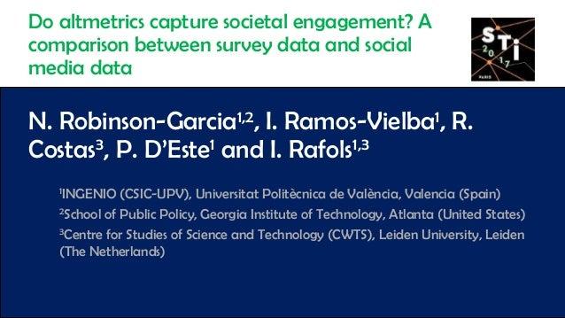Do altmetrics capture societal engagement? A comparison between survey data and social media data Slide 2