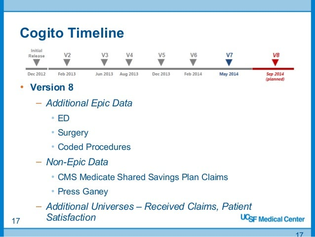 Why a Leading Healthcare Provider Chose Epic Cogito to Manage ...