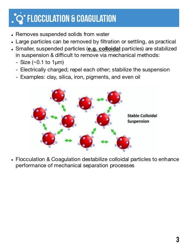 Environmental Applications of Coagulants and Flocculants Slide 3