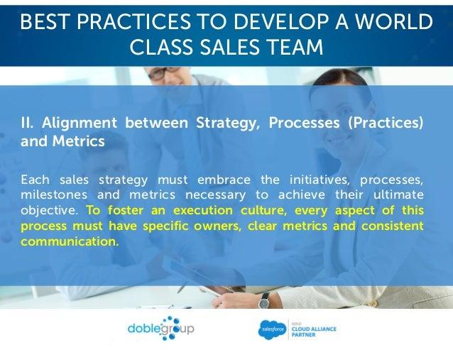 1. Conocimiento (Productos, Ofertas, Procesos) 2. Talento Correcto (Compatibilidad con Responsabilidades) 3. Apoderamiento...
