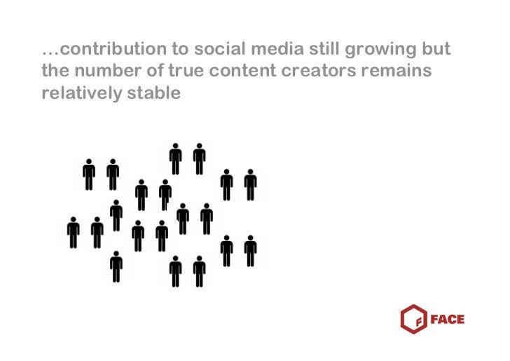 …contribution to social media still growing but the number of true content creators remains relatively stable