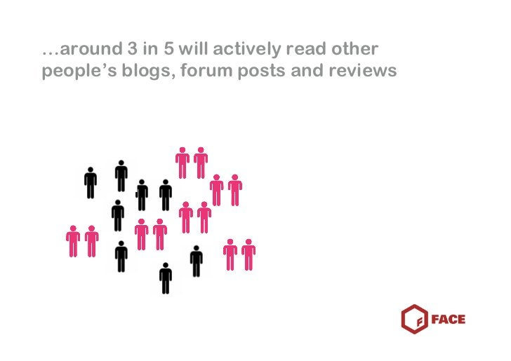 …around 3 in 5 will actively read other people's blogs, forum posts and reviews