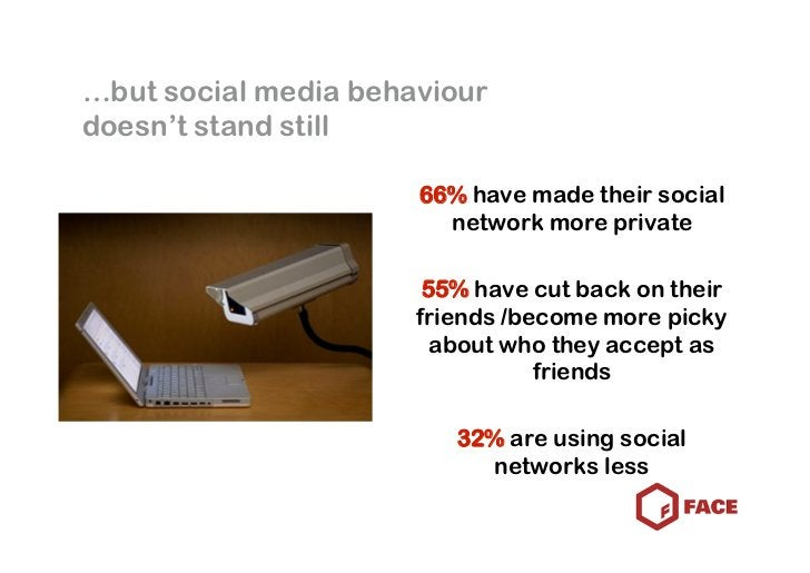 …but social media behaviour doesn't stand still                        66% have made their social                         ...