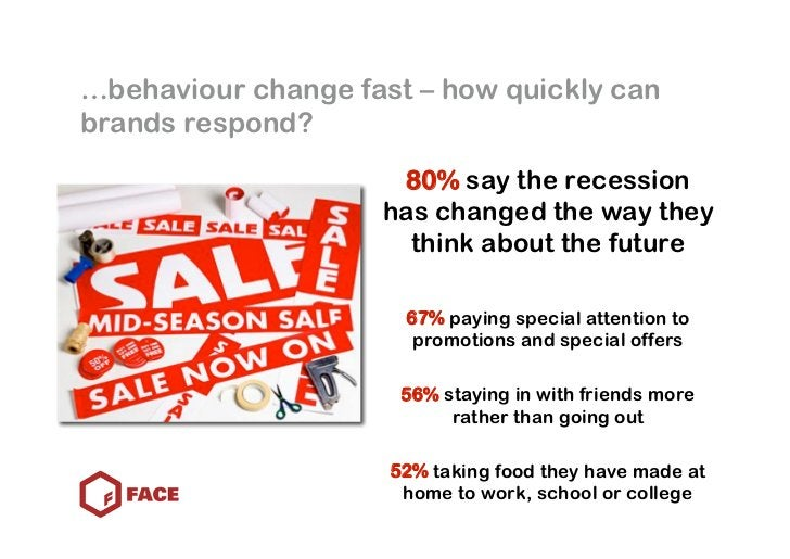 …behaviour change fast – how quickly can brands respond?                      80% say the recession                     ha...