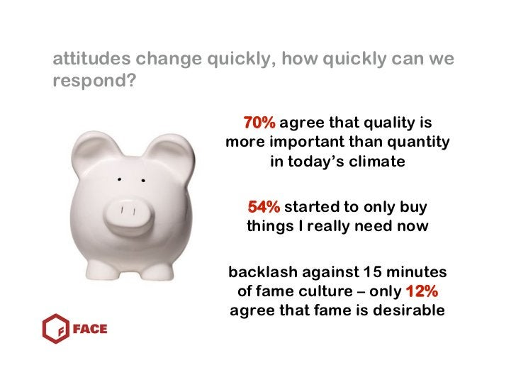 attitudes change quickly, how quickly can we respond?                     70% agree that quality is                   more...