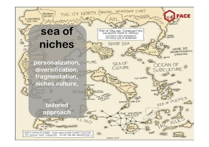 sea of  niches personalization, diversification, fragmentation, niches culture,       tailored    approach