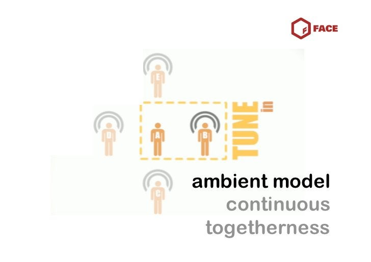 ambient model    continuous  togetherness