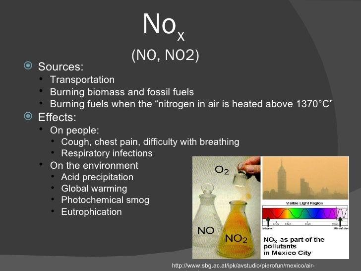 No x  (NO, NO2) <ul><li>Sources: </li></ul><ul><ul><li>Transportation </li></ul></ul><ul><ul><li>Burning biomass and fossi...