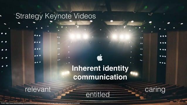 Strategy Keynote Videos relevant Inherent identity  communication entitled caring Photo: https://www.idownloadblog.com/20...