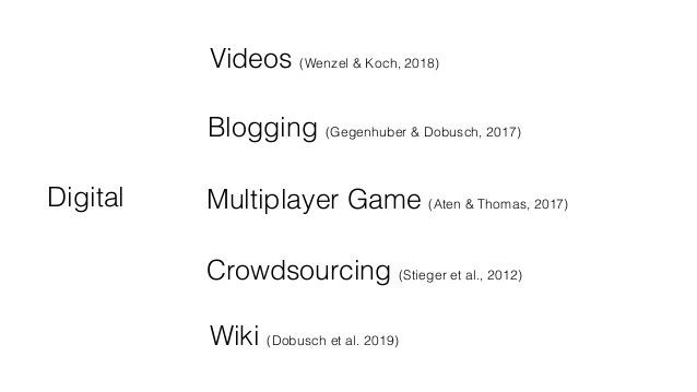 Digital Strategy as a Practice Blogging (Gegenhuber & Dobusch, 2017) Crowdsourcing (Stieger et al., 2012) Multiplayer Game...