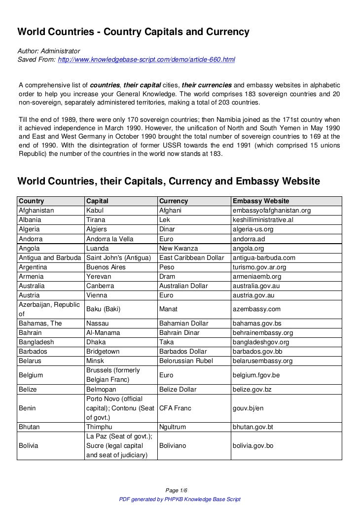 World Countries - Country Capitals and CurrencyAuthor: AdministratorSaved From: http://www.knowledgebase-script.com/demo/a...