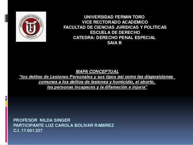 PROFESOR NILDA SINGER PARTICIPANTE LUZ CAROLA BOLIVAR RAMIREZ C.I. 17.001.327 UNIVERSIDAD FERMIN TORO VICE RECTORADO ACADE...