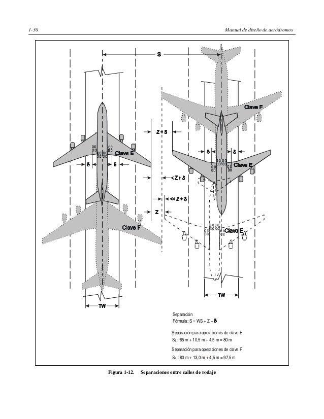 Doc.9157.part2 taxiways apron_esp_2005