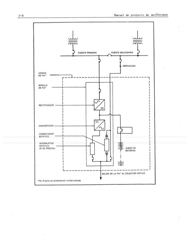 Doc.9157.part5 eletrical systens aids siatemas elétricos