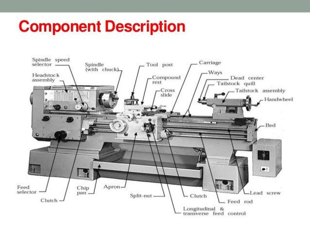 Pics for block diagram of centre lathe machine block diagram of block diagram of centre lathe machine 4 block diagram of ccuart Images