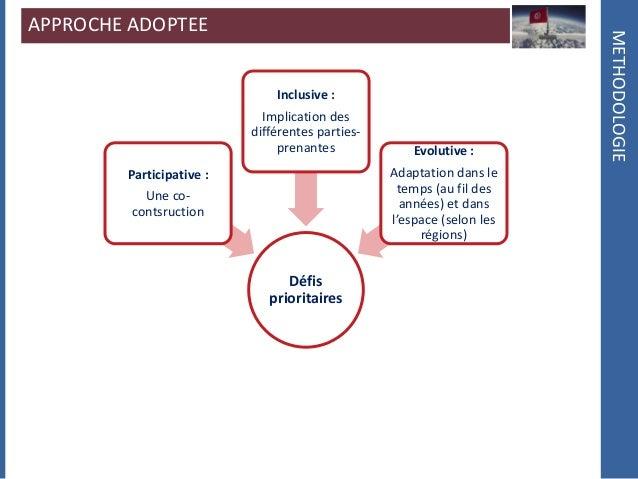 RECHERCHE ET INNOVATION: DEFIS PRIORITAIRES Slide 2