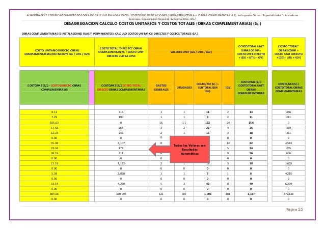 ALGORITMOS Y CODIFICACIÓN-METODOLOGÍA DE CÁLCULO EN HOJA EXCEL: COSTO…
