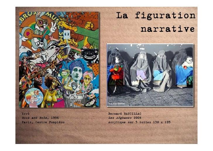 La figuration                                  narrative     Errò                     Bernard RANCILLAC Rock and Role, 199...