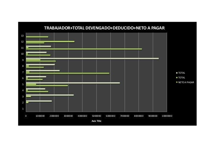 TRABAJADOR+TOTAL DEVENGADO+DEDUCIDO+NETO A PAGAR13121110 9 8 7                                                            ...