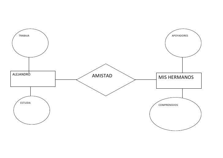 TRABAJA                     APOYADORESALEJANDRO    AMISTAD   MIS HERMANOS   ESTUDIA                       COMPRENSIVOS