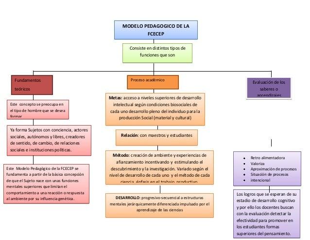 Responsabilidad legal de enfermeria for Responsabilidad legal