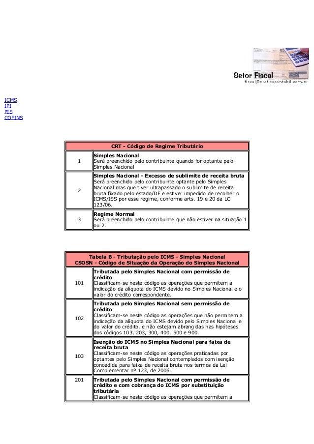 ICMSIPIPISCOFINSCRT - Código de Regime Tributário1Simples NacionalSerá preenchido pelo contribuinte quando for optante pel...