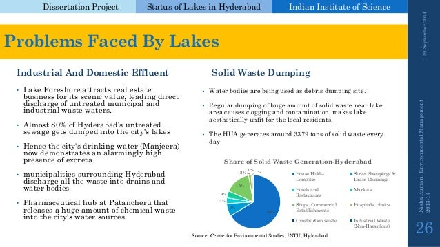 status of lakes in hyderabad by nisha Alwal is a major residential suburb of secunderabad it has a population of 2,40,000 ( as per 2011 census) and is 8 km away from secunderabad railway station and almost 50 km from the rajiv gandhi international airport.