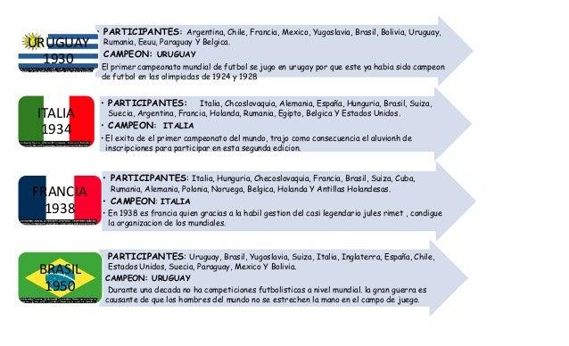 • PARTICIPANTES: Argentina, Chile, Francia, Mexico, Yugoslavia, Brasil, Bolivia, Uruguay,  Rumania, Eeuu, Paraguay Y Belgi...