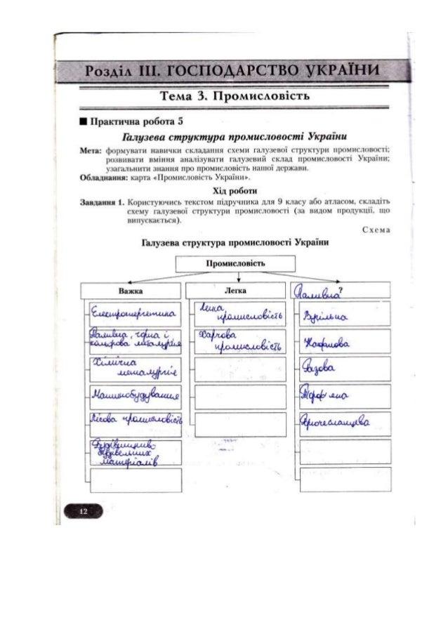 Практична география 9 класс электроэнергетика украина