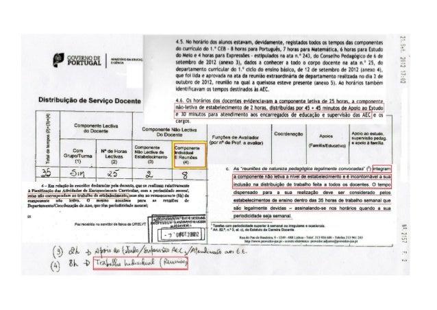 $3  GOVERNO DE PORTUGAL  I u£u: IA  Dlstrlbuigio de Service Docente                           4 - Em rdngioh nnnidu dedund...