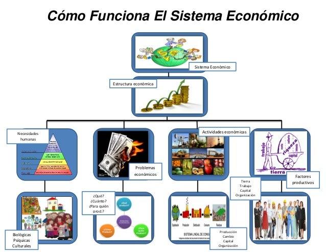 Como funciona el sistema econ mico - Sistema de calefaccion economico ...