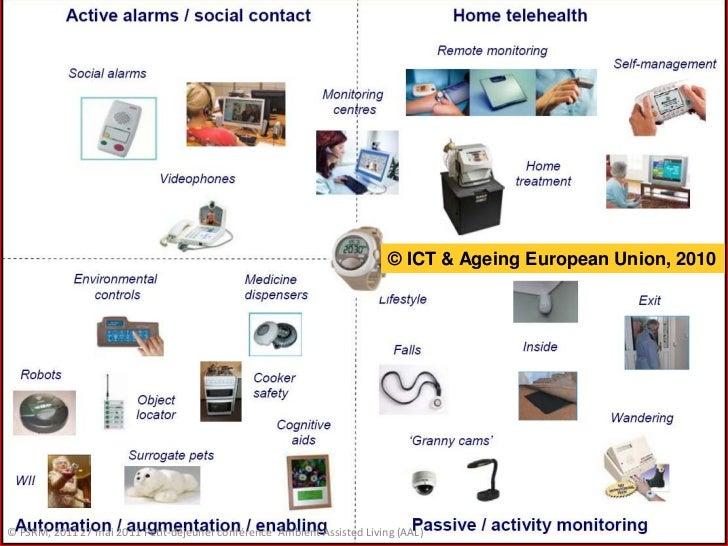 © ICT & Ageing European Union, 2010© FSRM, 2011 27 mai 2011 Petit-déjeuner conférence Ambient Assisted Living (AAL)