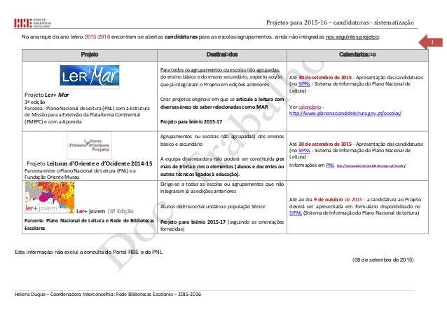 Helena Duque – Coordenadora Interconcelhia: Rede Bibliotecas Escolares – 2015-2016 Projetos para 2015-16 – candidaturas - ...