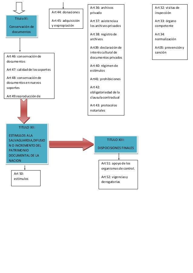 Doc1 Mapa Conceptual Slide 2