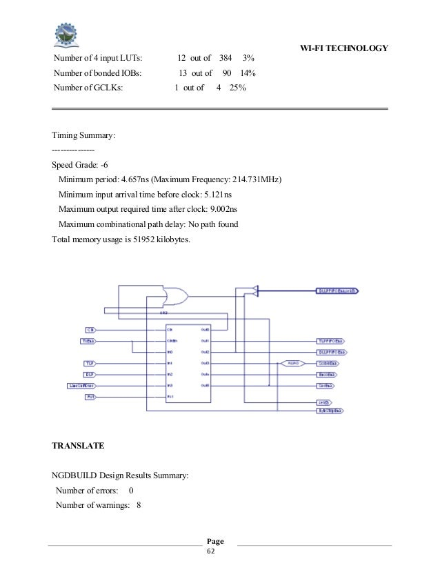 Wi Fi documantation – Pediatric Anesthesia Worksheet