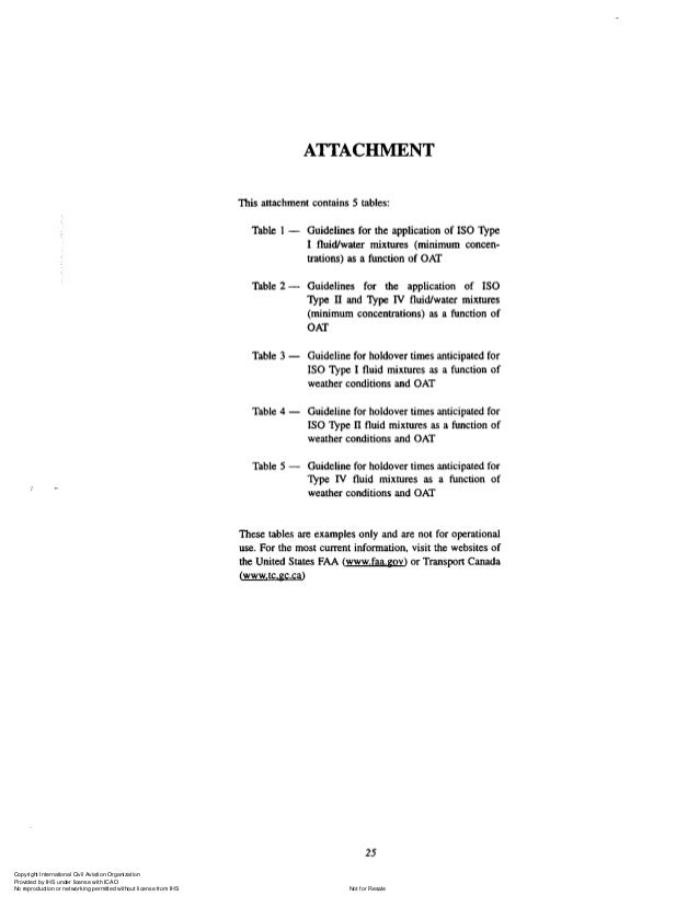 Doc 9640 manual of acft ground de icing anti icing ops