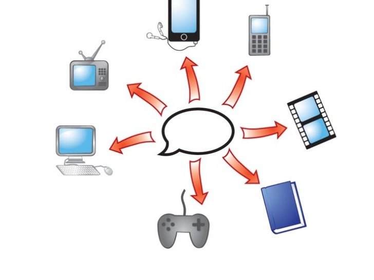Embrace Multi-modality <ul><li>In biz plan </li></ul>