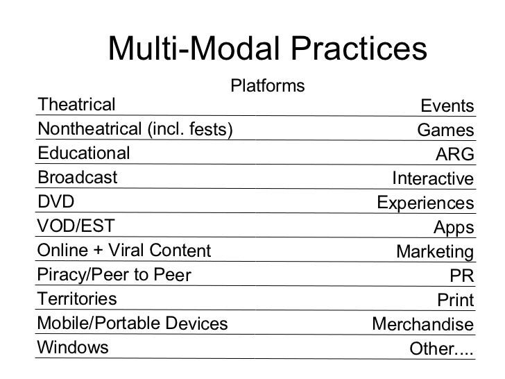 Multi-Modal Practices Platforms Theatrical Events Nontheatrical (incl. fests) Games Educational ARG Broadcast Interactive ...